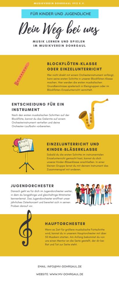 Dein_Weg_bei_uns_Orchesterlaufbahn_Erwachsene