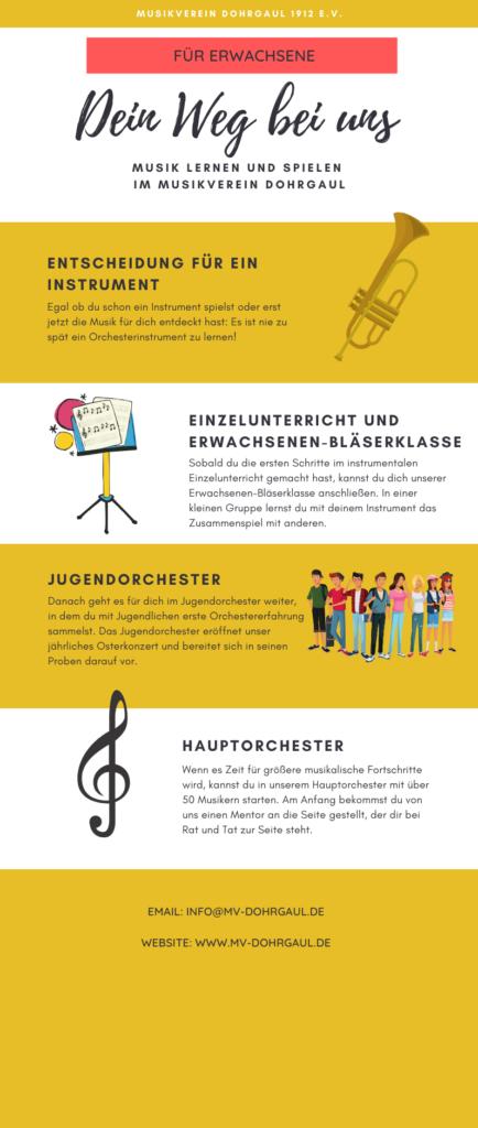 Dein_Weg_bei_uns_Orchesterlaufbahn_Jugendliche_Kinder